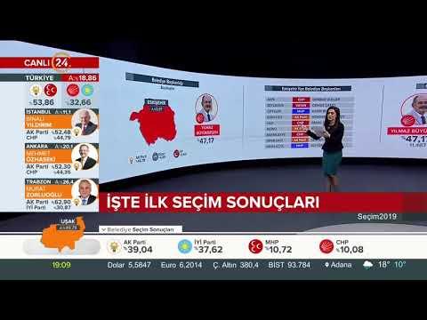 24 TV Seçim 2019 Programı (19.00 - 20.00 Saatleri)