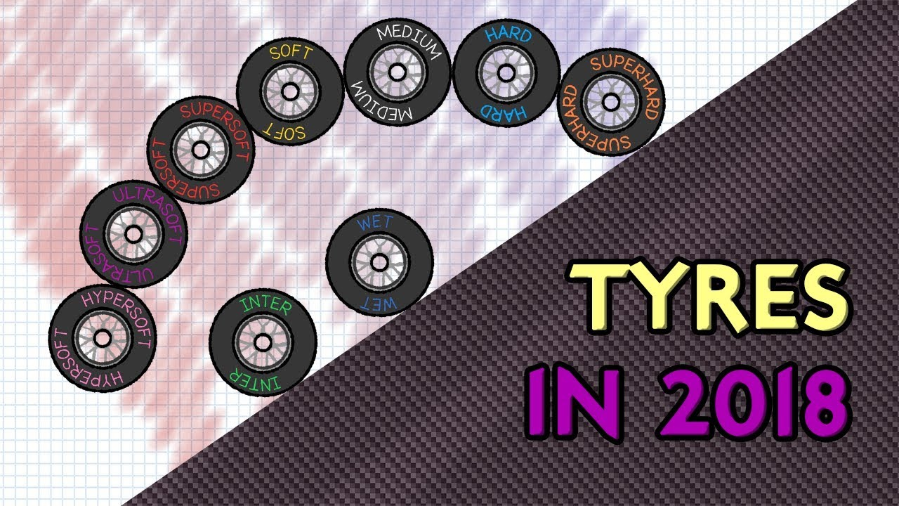 F1 Tyres 2018 A Refresher Youtube