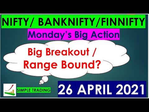 NIFTY |BANK NIFTY |Tomorrow Prediction| U0026 Analysis For 26 April 2021|Kal BANK NIFTY Kya Karega|HINDI