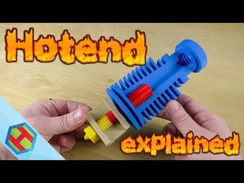 Hotend explained and how to properly change the nozzle on a 3D printer
