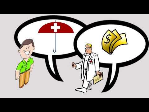 Health insurance mechanisms in Belgium