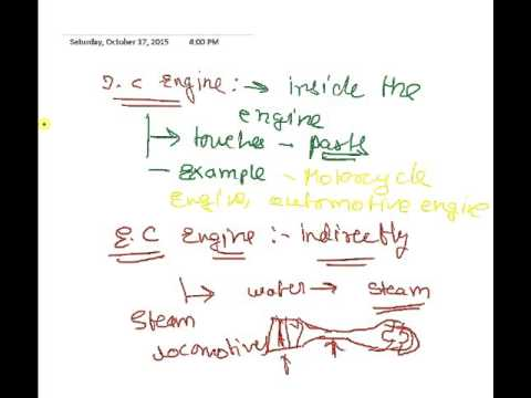 introduction to ic engine part 1
