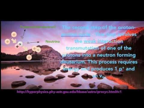 potassium argon carbon dating