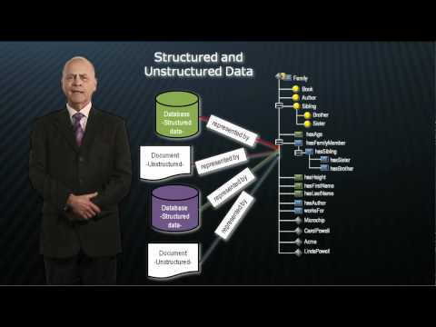 Intro to Semantic Technology in the DoD Business Mission Area