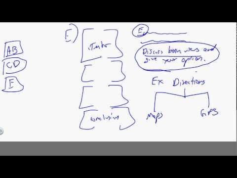 IELTS EXAM (Task 2) (Essay type E)