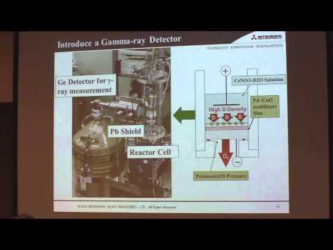 Transmutation Experiments - Yasuhiro Iwamura - Mitsubishi Heavy Industries
