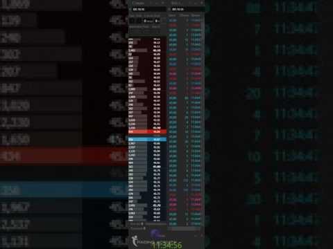 15.09.16 BR-10.16 Время 11:20 - 18:45 | Trading Activity