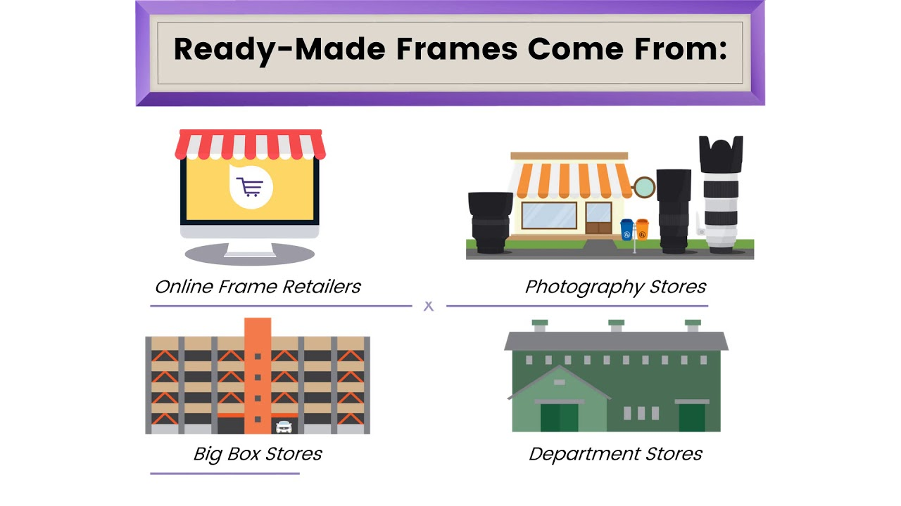 Ready Made Frames Versus Custom Picture Frames - YouTube