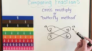 Comparing Fractions with Cr๐ss Multiplication