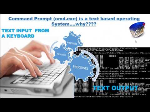 INTRODUCTION TO COMMAND PROMPT — Akonnor Online Blog