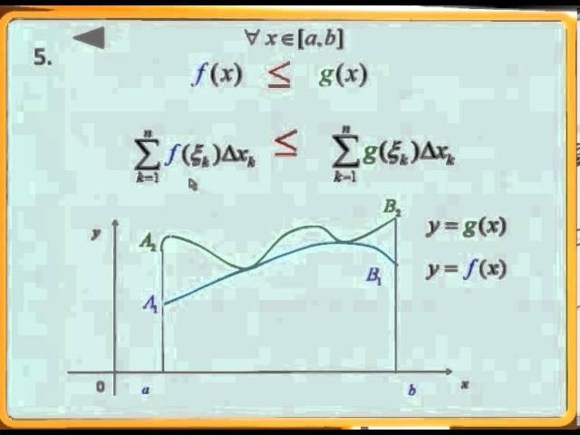 Лекция 2: Свойства определенного интеграла. Теорема о среднем