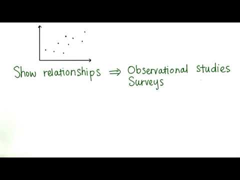 Causal Inference - Intro to Descriptive Statistics