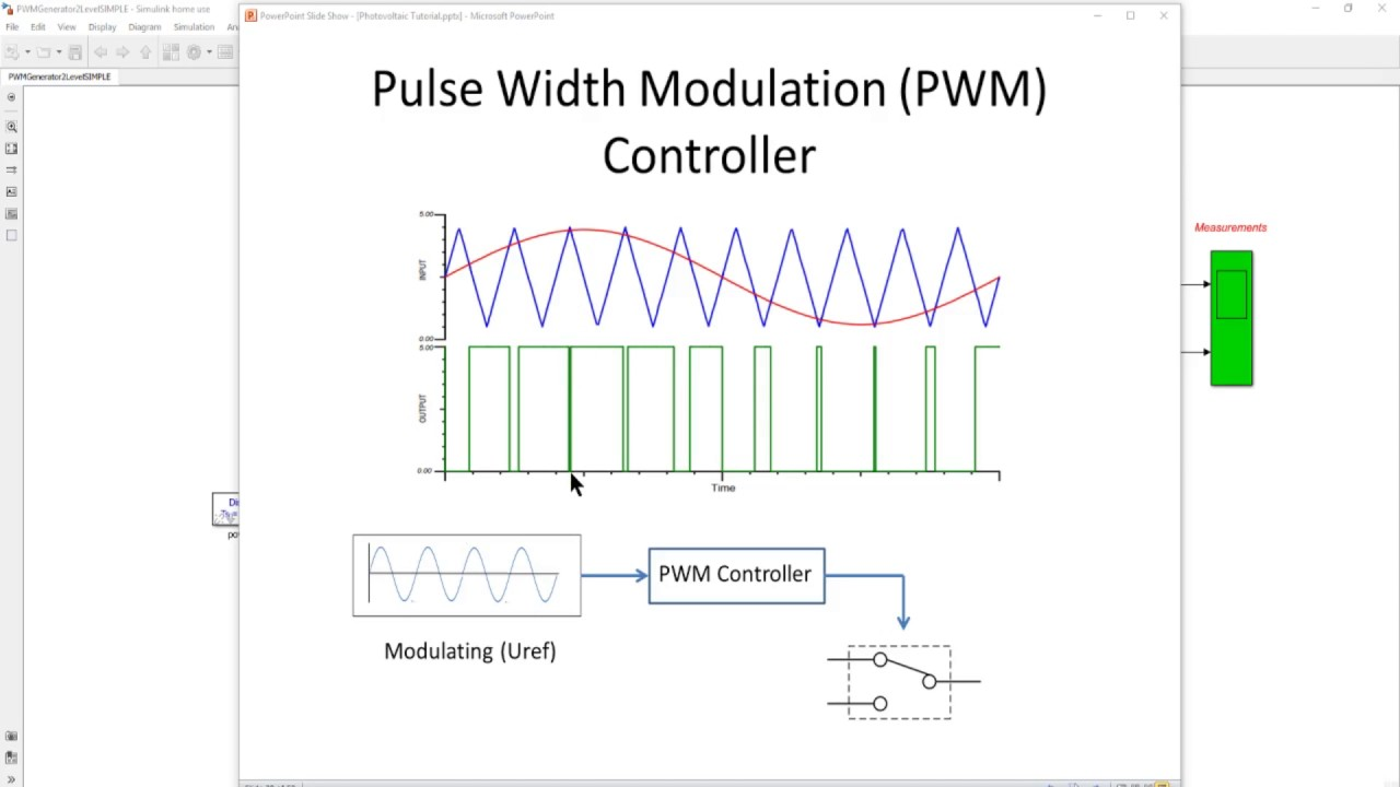 Solar Photovoltaic Generation Part 1 Pulse Width Modulation Pwm Dc Motor Control Ac Inverter
