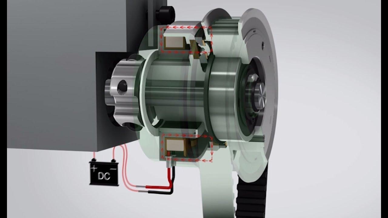 electromagneticclutch electricclutch animation [ 1280 x 720 Pixel ]