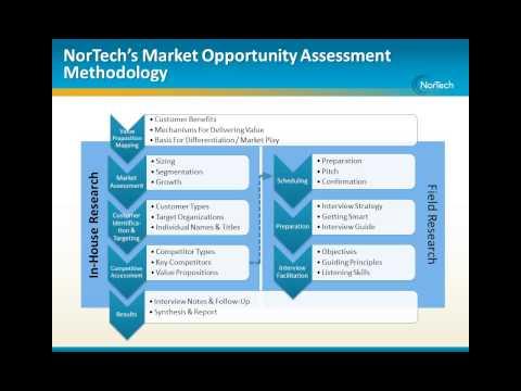 Market Opportunity Assessment 2 13 13 12 04 PM