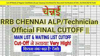 RRB CHENNAI ALP/Technician Official FINAL CUTOFF|| ALP technician Final & waiting list cut off Check