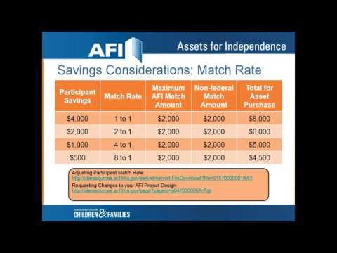AFI New Grantee Orientation Webinar Three: Savings, Economic Education, Asset Purchase (2016)