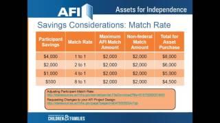 AFI New Grantee Orientation Webinar Three: Savings, Economic Education, Asset Purchase (2016)