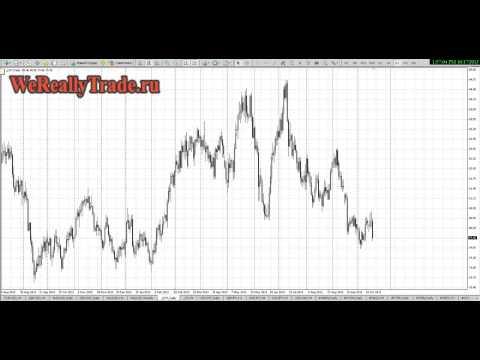 Как Работает Фондовый Рынок [Фондовый Рынок России]