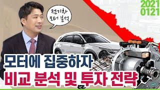 마켓줌인(1/21) 전기차 모터에 대해 알아보자 / 김…
