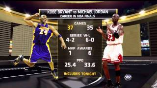Kobe Bryant comparison ( Michael Jordan, Larry Bird, Magic Johnson)