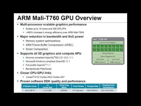 ARM Mali-T760 GPU (16 Cores, OpenGL 3.0, Direct 3D 11.1, 400% Faster & More!)