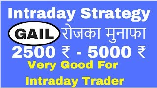 INTRADAY TRADING STRATEGY  - 100% WORKING IN GAIL STOCK HINDI