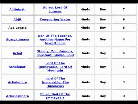 Lucky Hindu Baby Boy Names with Meanings - 04