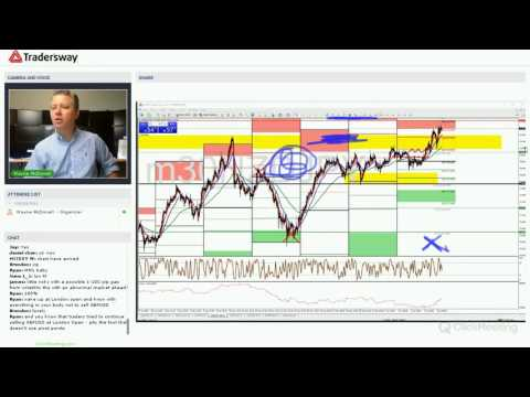 Forex Trading Strategy Webinar Video For Today: (LIVE Friday, June 9, 2017)
