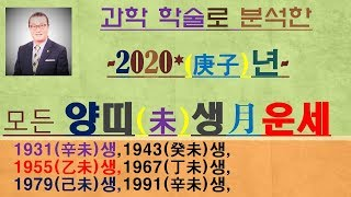 2020년,양띠운세,가정관,사업운,금전운,애정운,사고, 010/4668/7457.