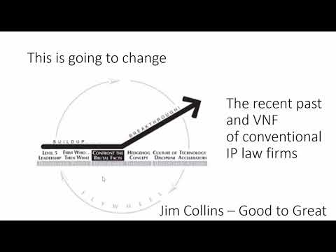 Robot Lawyer Course - #2 - The Past and VNF of IP Law Firms