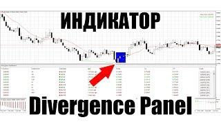 Divergence Panel - обзор форекс индикатора для поиска дивергенций