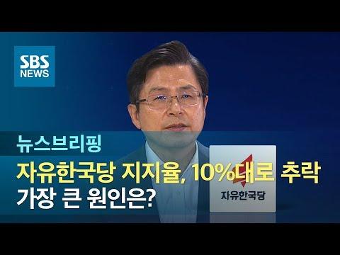 자유한국당 지지율, 10%대로 추락…가장 큰 원인은? / SBS / 주영진의 뉴스브리핑