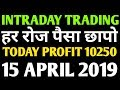 Jackpot Intraday Trading Stocks For Monday 15th April 2019/ Intraday Trading /Share Market