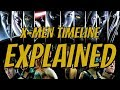 X-MEN TIMELINE EXPLAINED