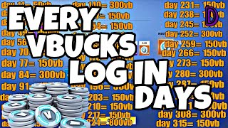 WHAT DAYS DO YOU RECEIVE VBUCKS FOR LOGIN IN ON FORTNITE SAVE THE WORLD ?| HOW MUCH?|