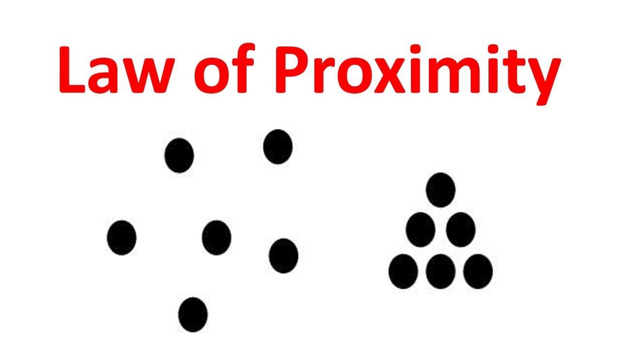Proximity law