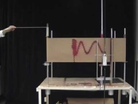 MIT Physics Demo -- Spray Paint Oscillator