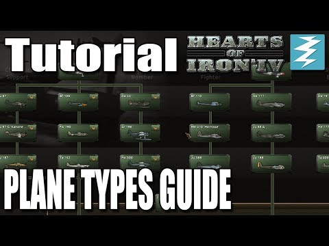 PLANES TYPES GUIDE - DAY 7# - Hearts of Iron 4 (HOI4)  
