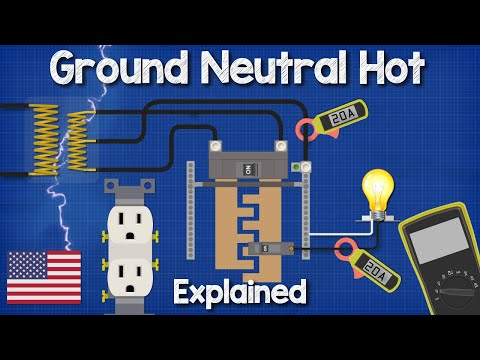 Ground Neutral and Hot wires explained - electrical engineering grounding ground fault