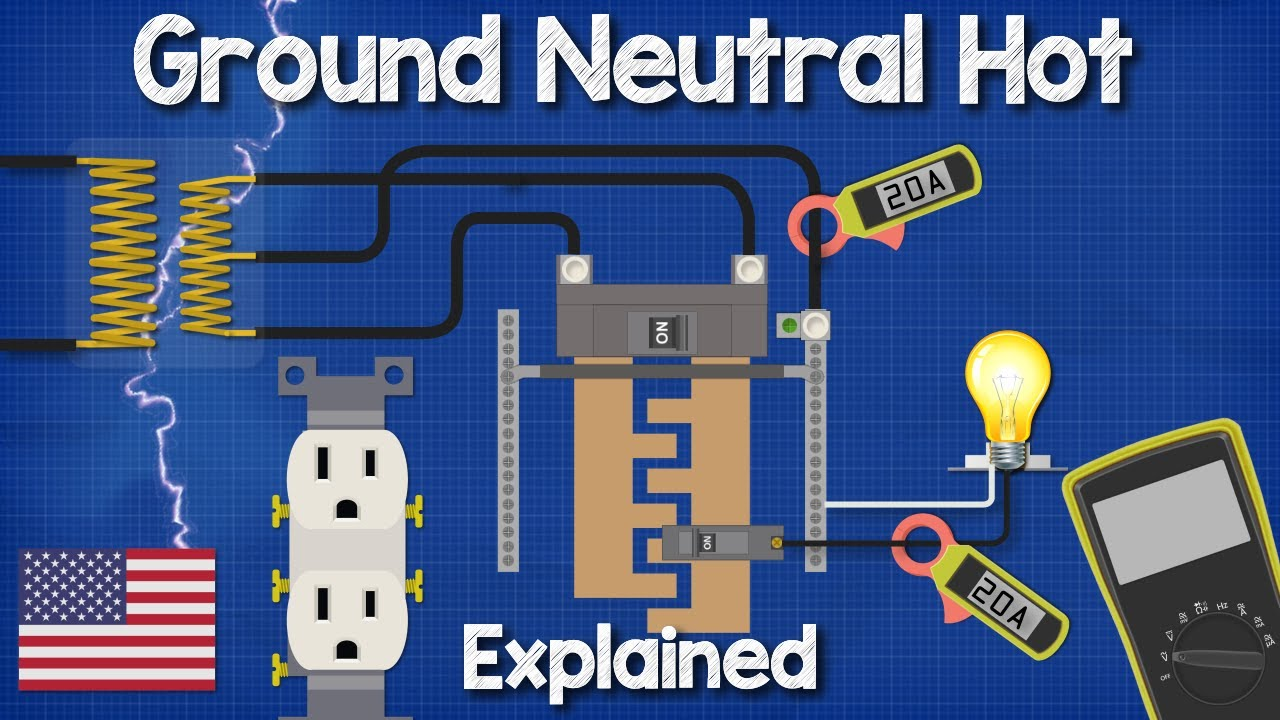Ground Neutral And Hot Wires Explained Electrical Engineering Grounding Youtube
