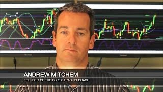 The Biggest Forex Trading Mistakes