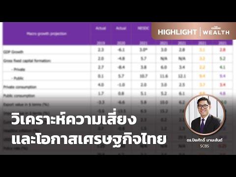 วิเคราะห์ความเสี่ยงและโอกาสเศรษฐกิจไทย กับ SCBS