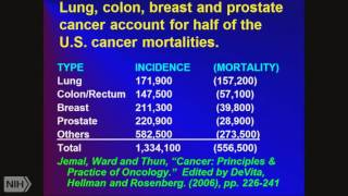 TRACO 2016: Introduction and Tumor imaging