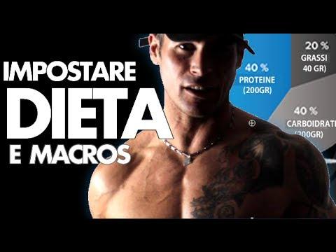 Diete Per Perdere Peso Uomo : Perdere peso t shirt divertente dieta sarcastica di