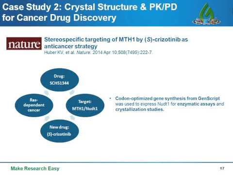 Codon optimization: Why & how to design DNA sequences for optimal soluble protein expression