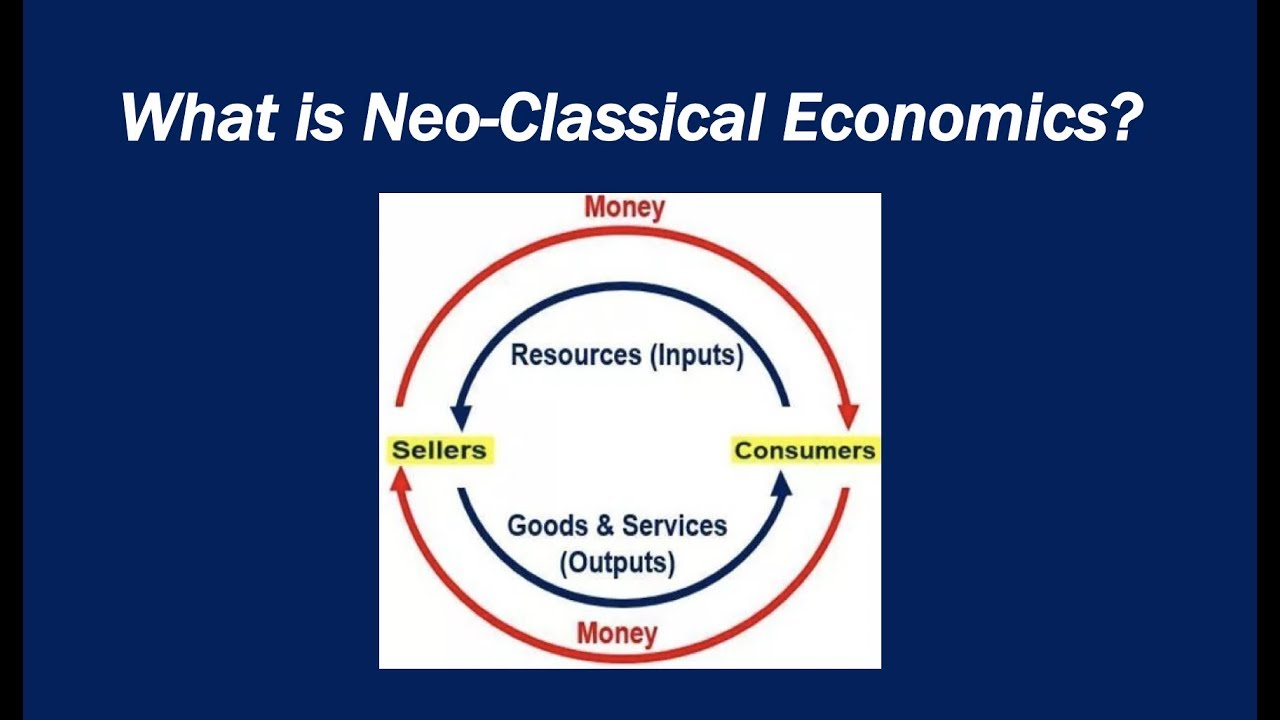 What is Neo-Classical Economics? Definition and Meaning