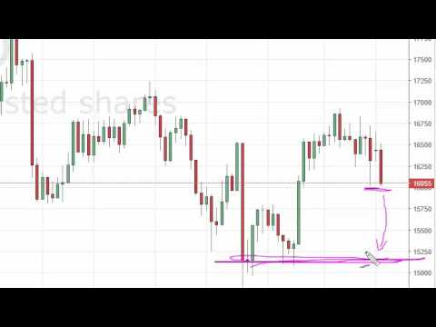 Nikkei Technical Analysis for August 03 2016 by FXEmpire.com