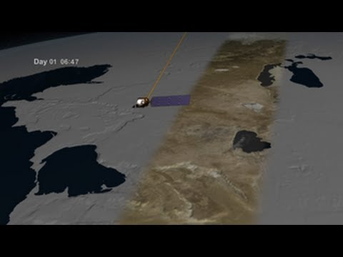 NASA | Landsat's Orbit