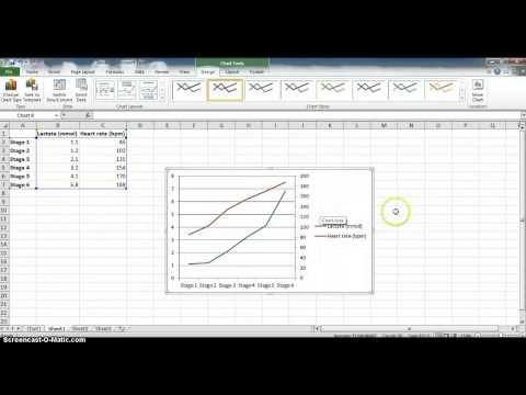 How to make a vacation chart in excel with two y axiss